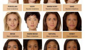 Some Beauty Tips As Per Your Skin Tone
